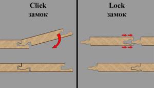 Как уложить ламинат своими руками