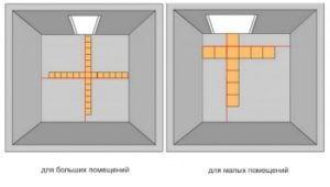 Разметка стены для наклейки плитки