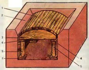 Шаблон для кладки арки из кирпича