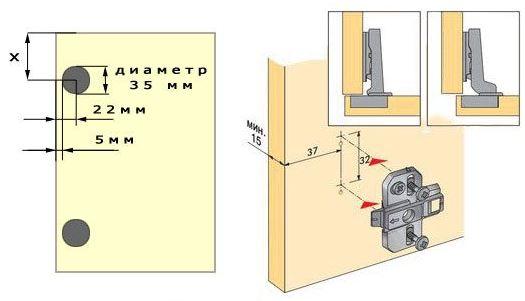 Схема установки мебельных петель фото 872