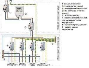 Простейшая схема электропроводки в доме