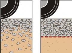 Геотекстиль между песком и щебнем в дорожном строительстве