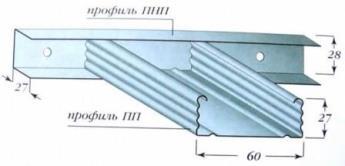 Потолочные профили для гипсокартона