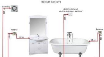 Где устанавливать розетки в ванной