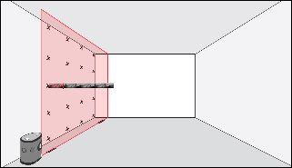 Как определить неровности стены