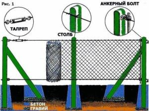 Натяжение сетки рабица